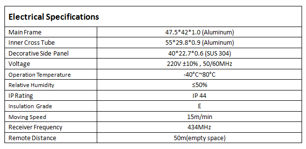 Electrical-Specifications.png